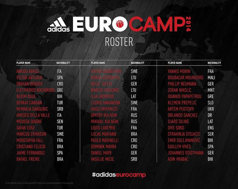 RosterAdidasEurocamp